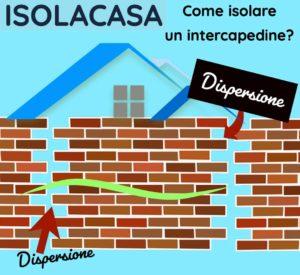 isolare intercapedini