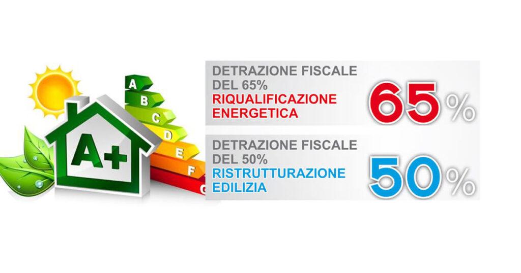 isolamento termico detrazione 65 per cento
